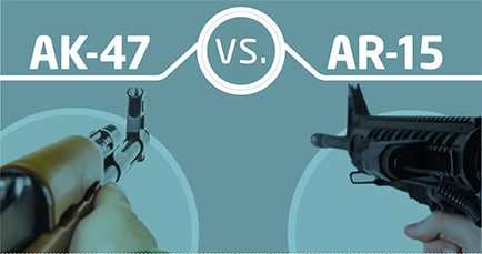 AK-47 vs. AR-15 Small Arms Showdown