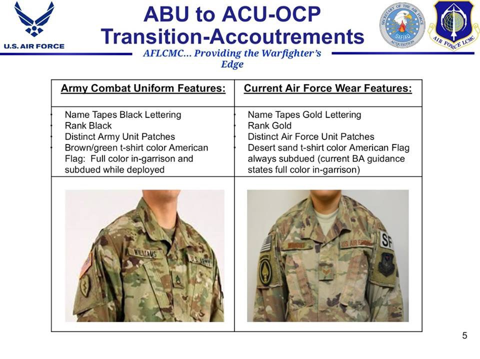 ABU to ACU-OCP Transition Accoutrements