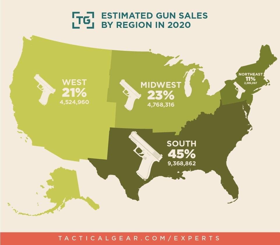 Estimated Gun Sales by Region in 2020