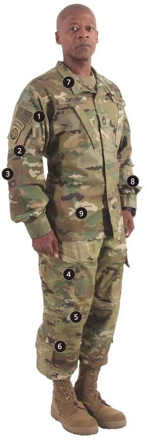 Combat Uniform History