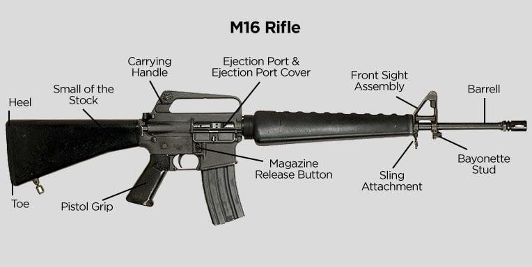 M16 Rifle Parts
